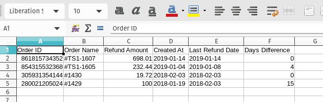 Shopify Refund Report Sample - EZ Exporter Shopify app