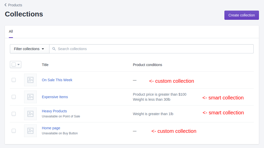 Shopify Collections - Smart and custom