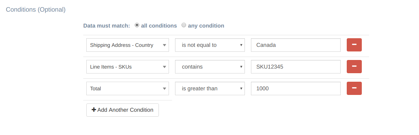 EZ Notify Shopify App - Rule Conditions - Decide When to Send a Notification to Slack
